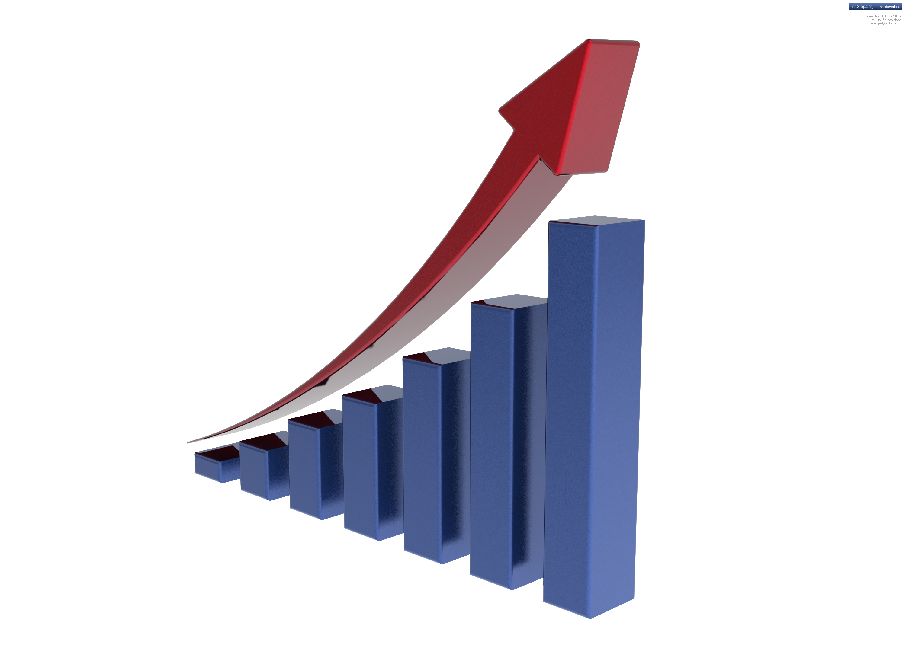 Growth chart Business Growth Chart