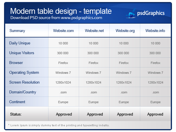 modern table design psd and html template psdgraphics